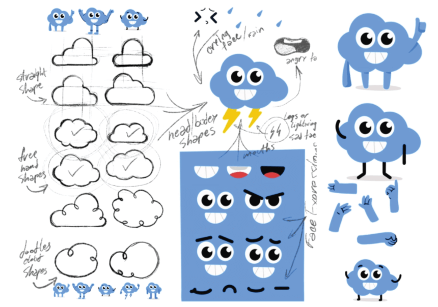 Character Design Example 12