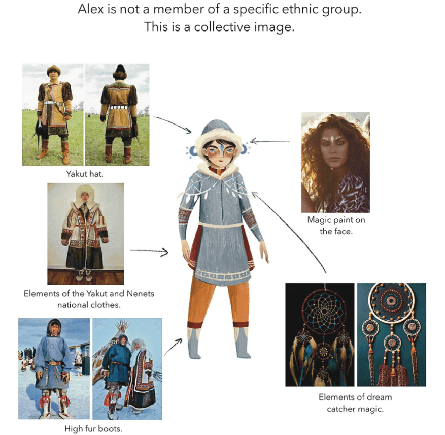 How to Design a Character: Research